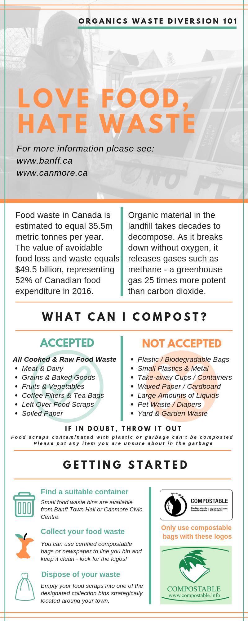 Organics waste diversion 101 (1).png