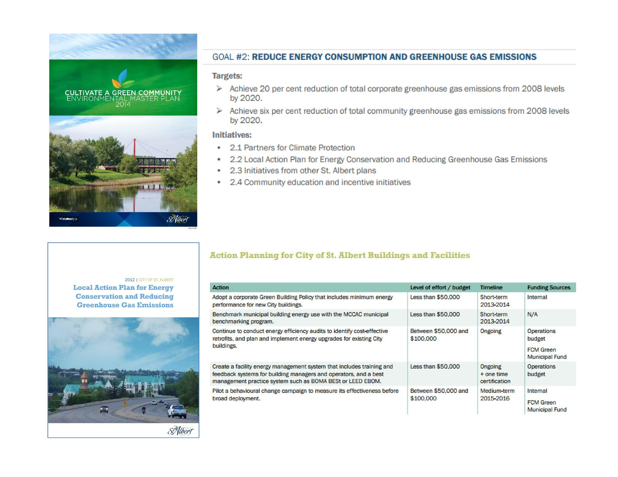 Building Energy Management in Alberta — Alberta Energy