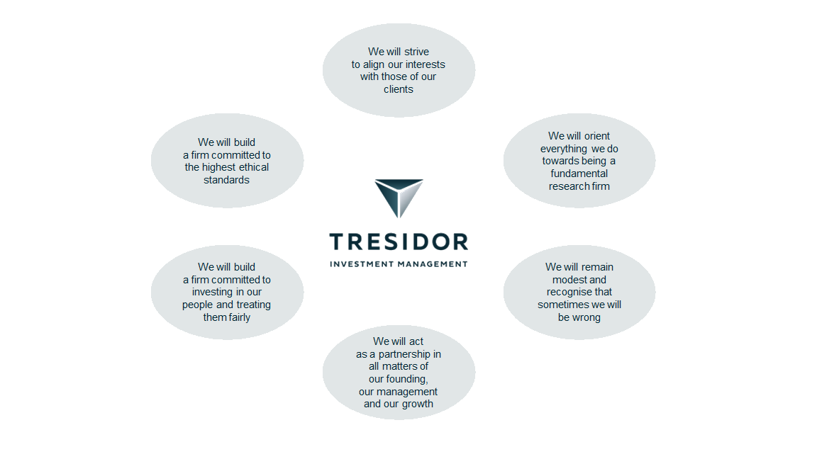 Tresidor Values Transparent v2.png