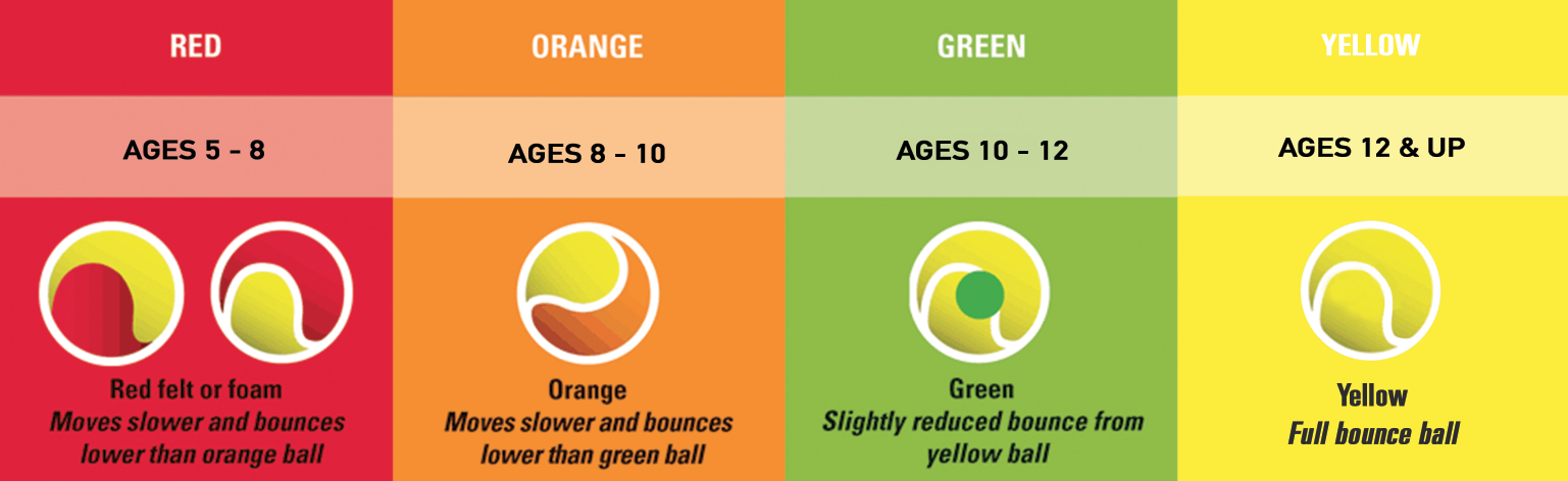 red-orange-green-yellow.png