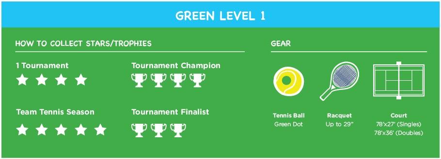 youth-progression-green.jpg