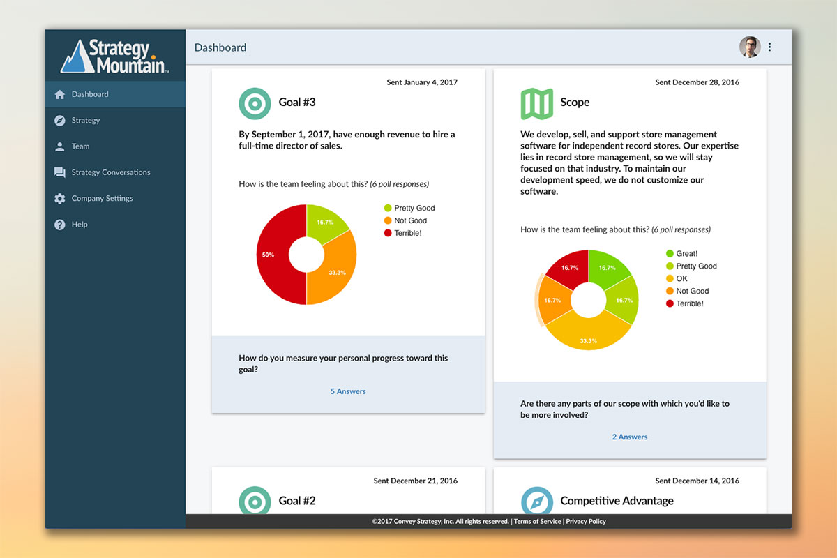 Strategy engagement dashboard showing pulse survey and discussion results.
