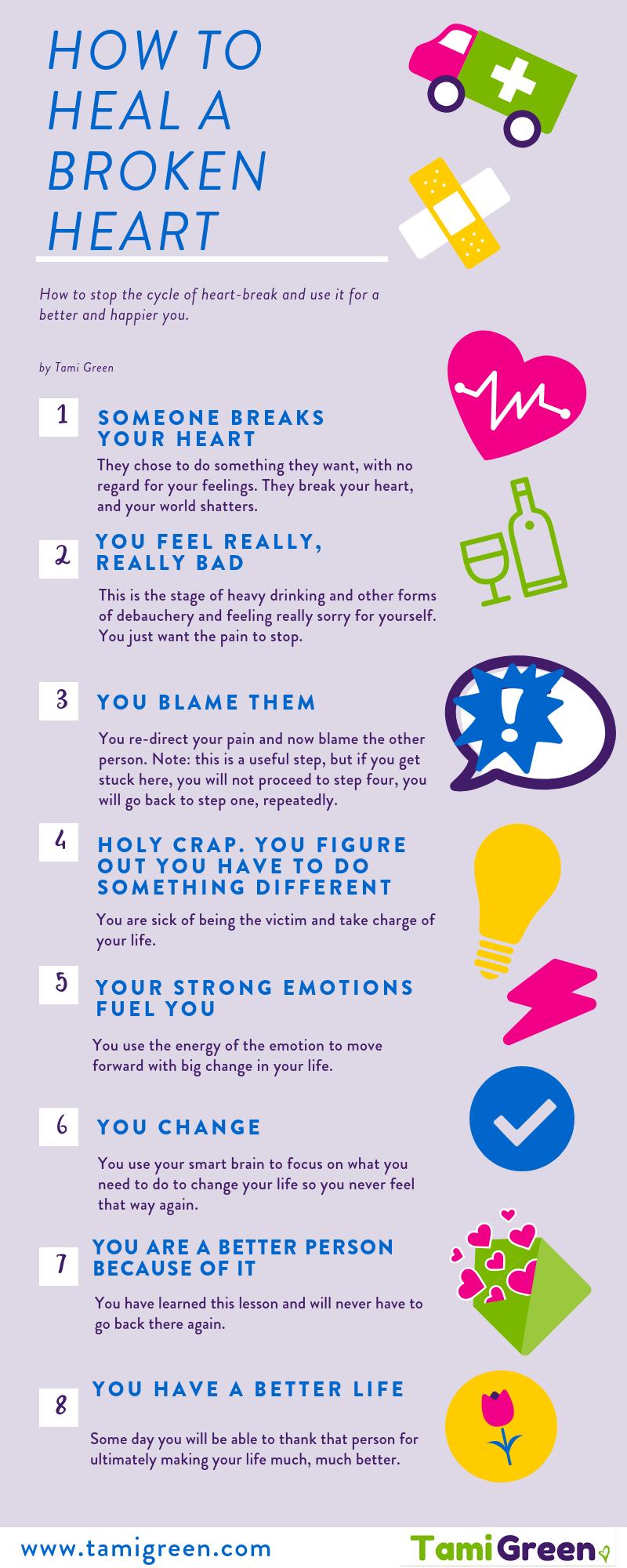 How to Heal a broken heart-2.png