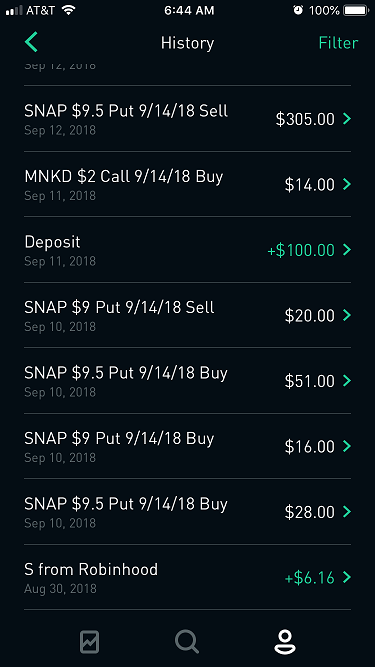 My first option contracts purchased on Robinhood (9/10/2018).