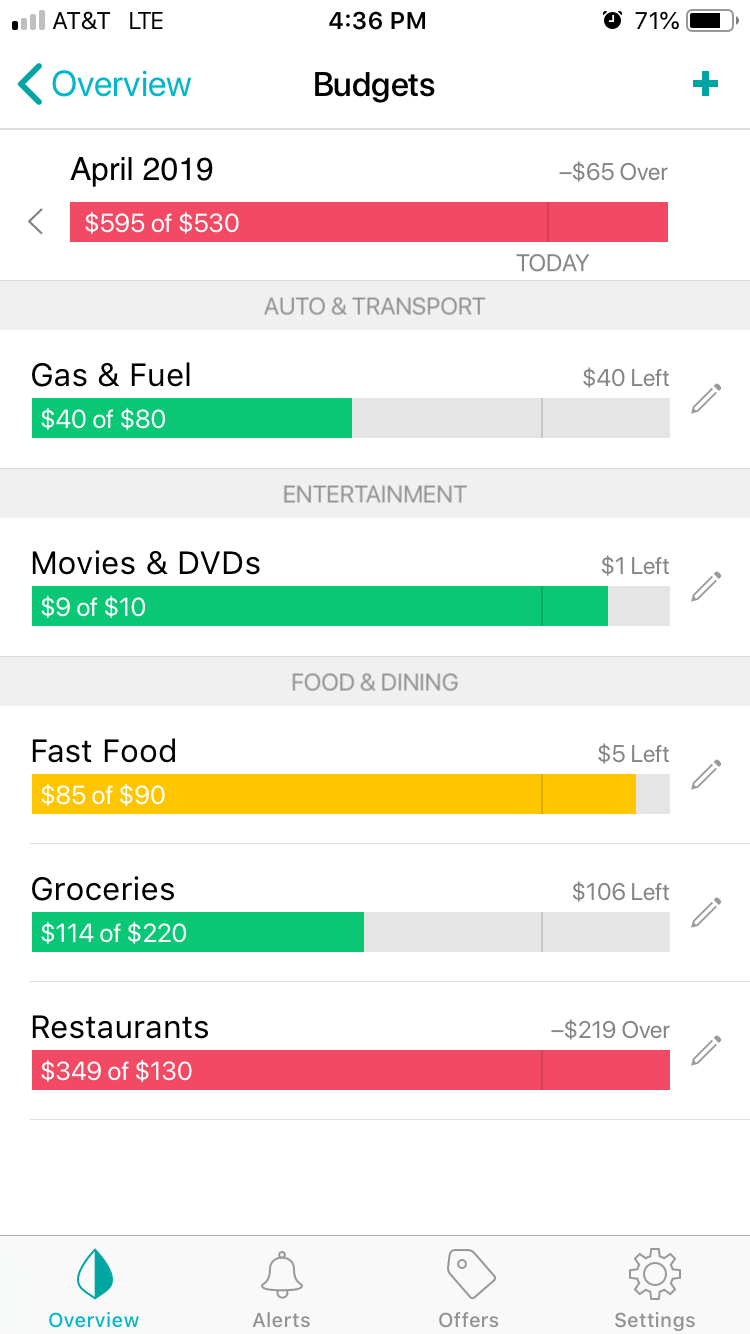 Not proud of this one - my exceeded restaurants budget for April 2019