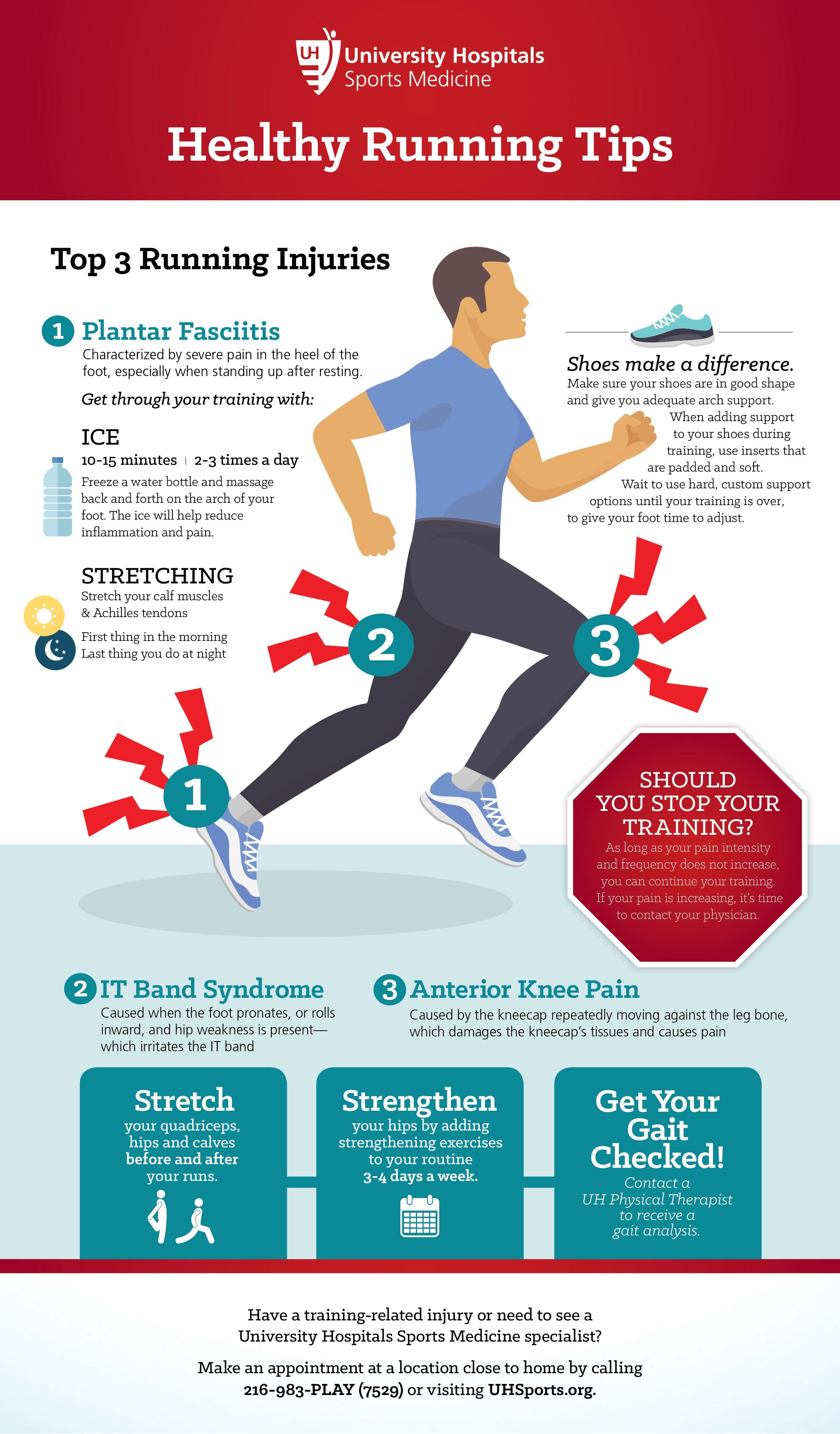 UH_Top3RunningInjuries_Infographic_Triathlon.jpg