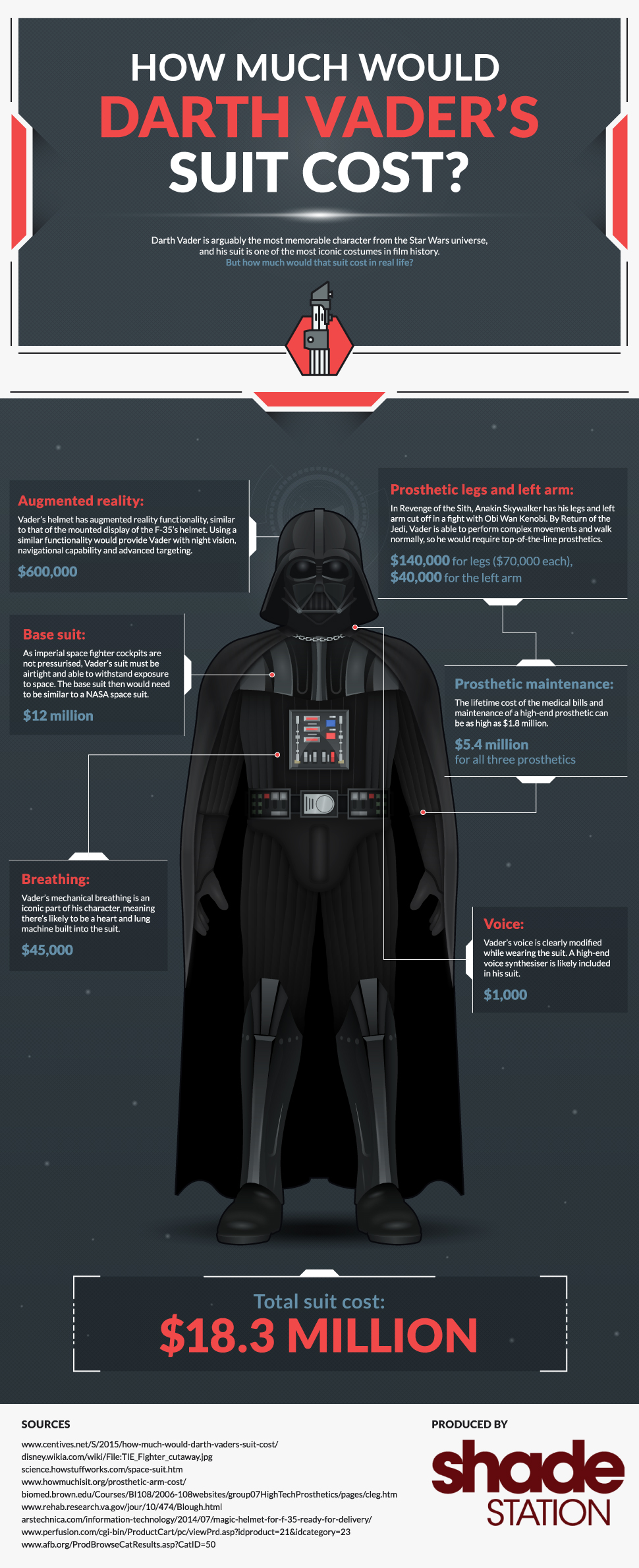 How-Much-Would-Darth-Vader's-Suit-Cost.jpg
