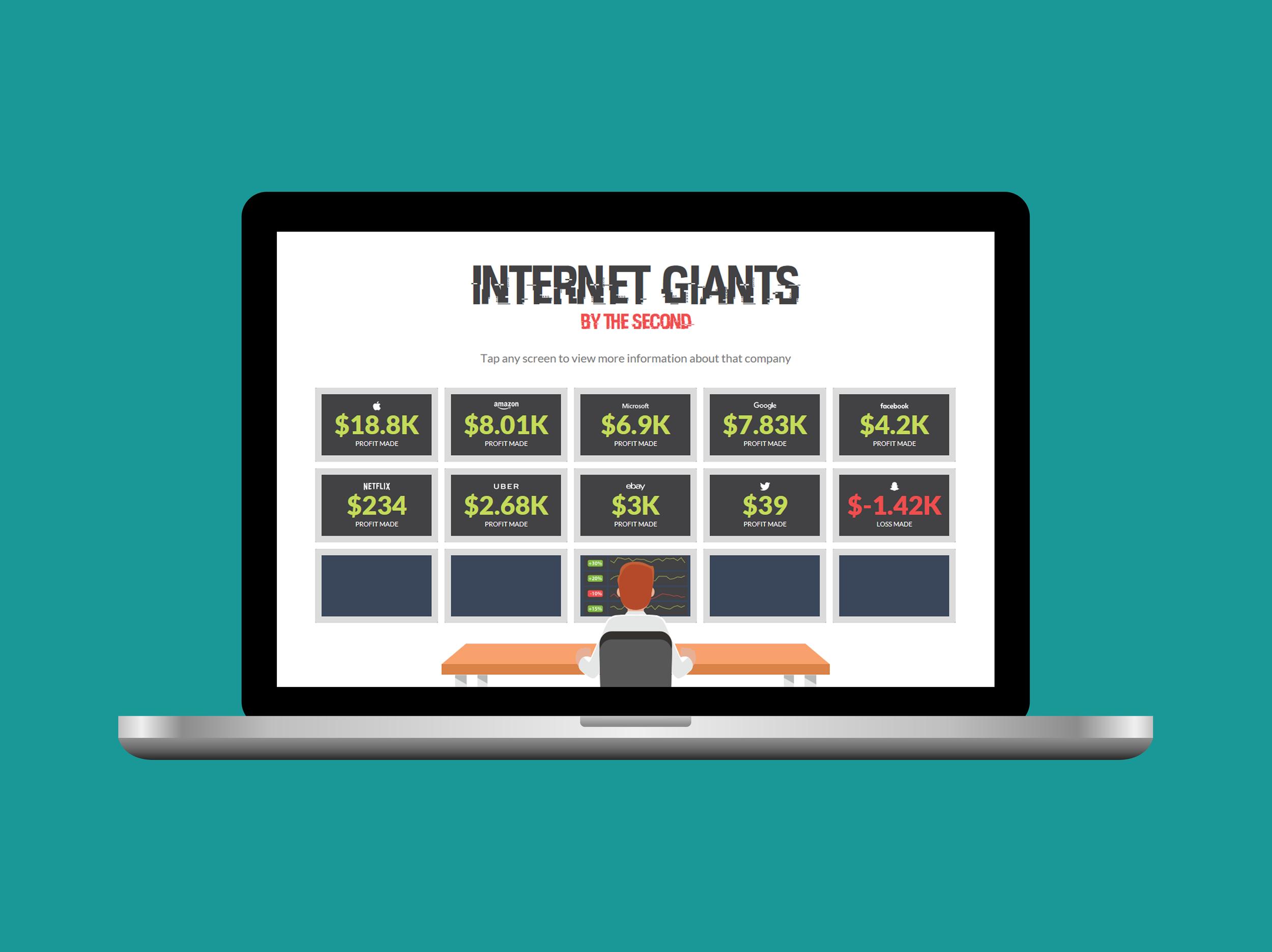 Internet Giants.png