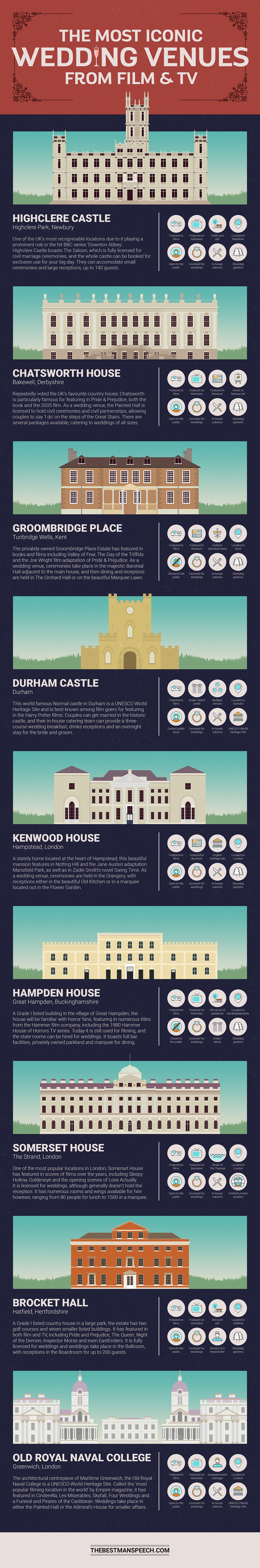 The Most Iconic Wedding Venues from Film and TV.png