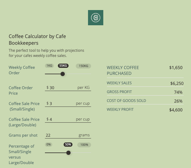 Coffee Calculator Hospitality Bookkeepers Accountants