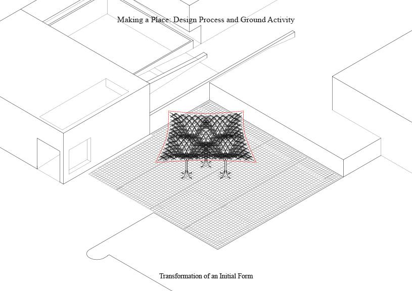 Design process 02