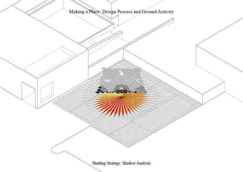 Design process 03