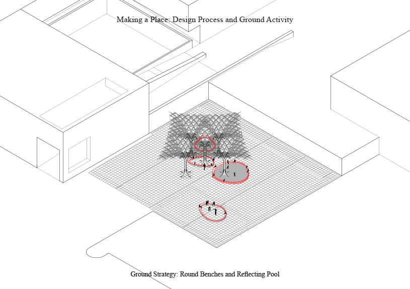 Design process 05