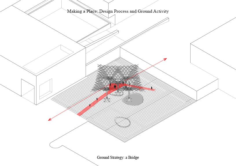 Design process 06