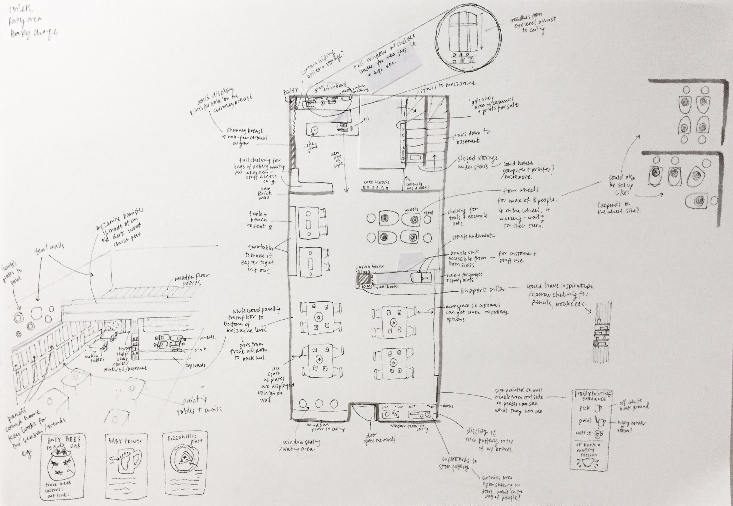 The pottery experience floor plan