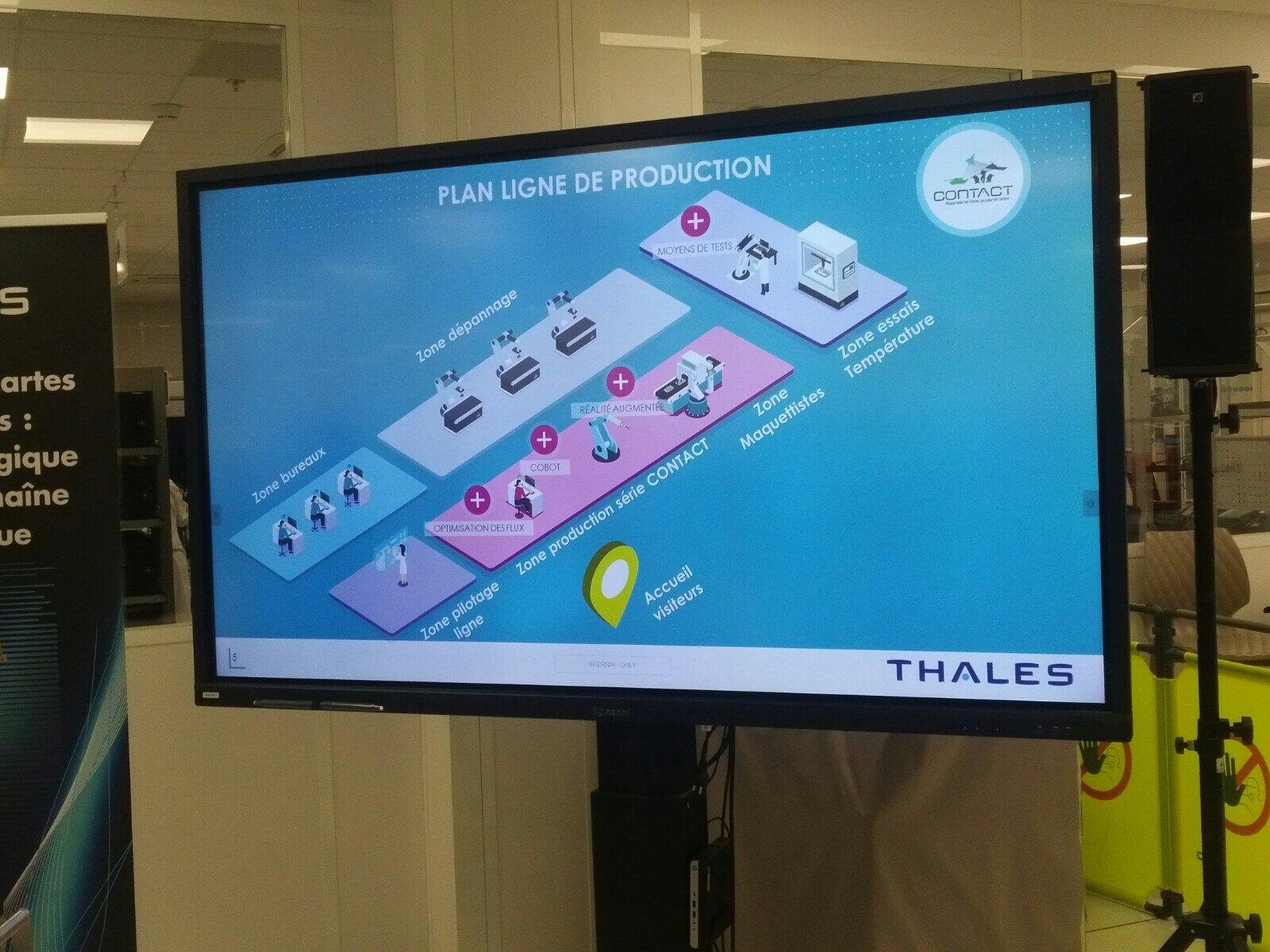 Le plan de la nouvelle ligne de production de la radio logicielle CONTACT sur le site de Cholet