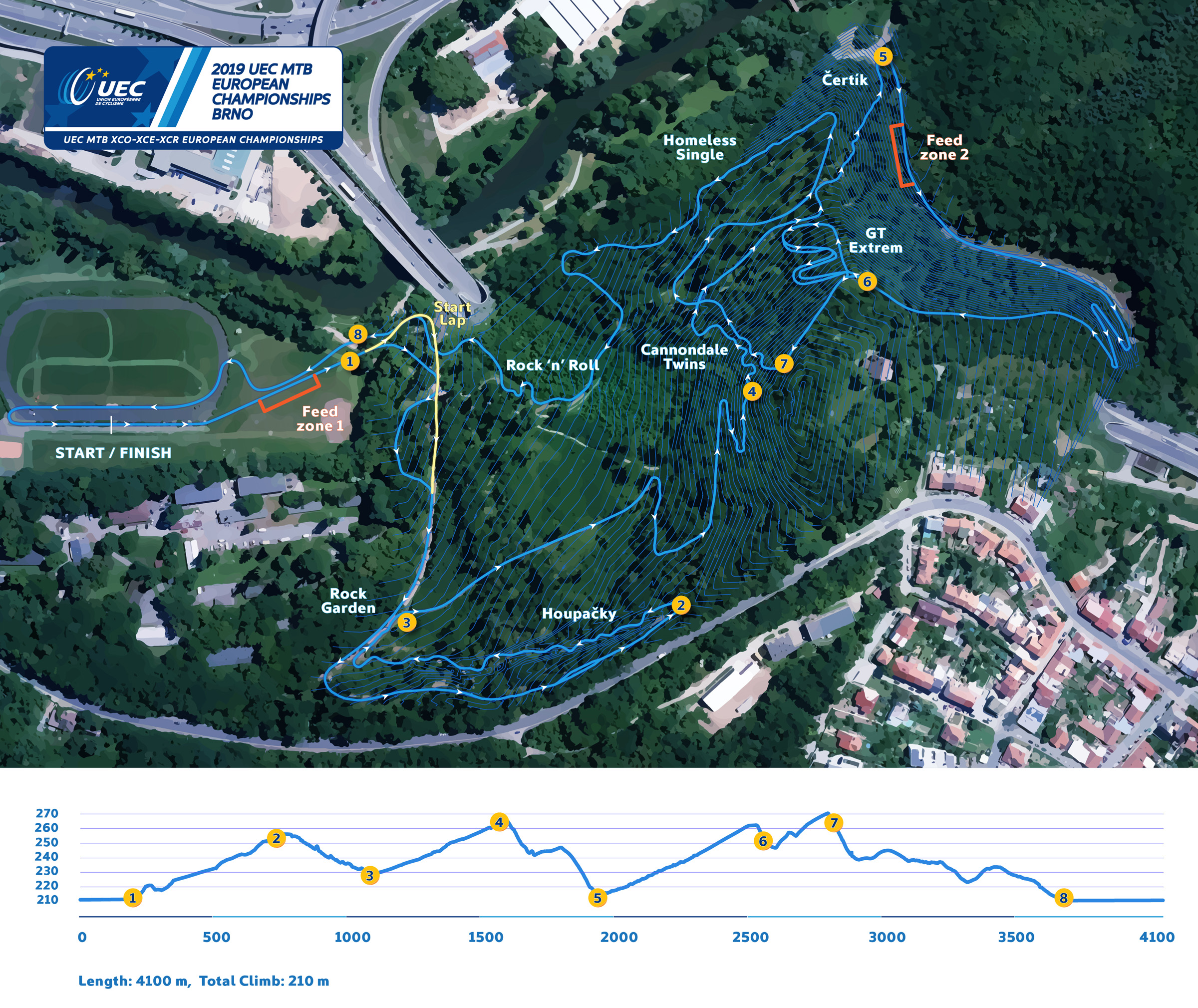ECHMTB2019_XCO_elite men_elite women_men U23_race map.jpg