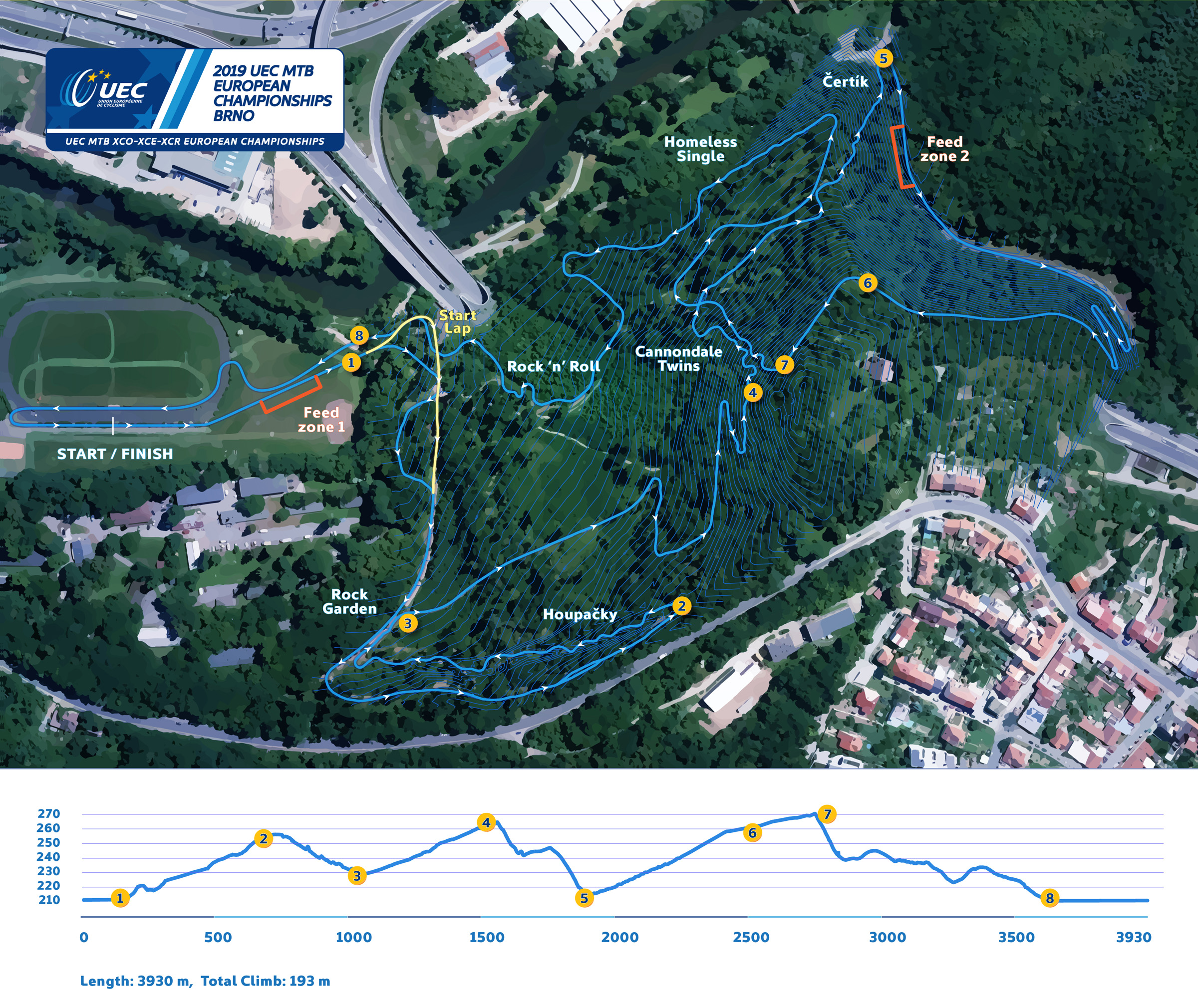 ECHMTB2019_XCO_U23 women_juniors_masters_race map.jpg