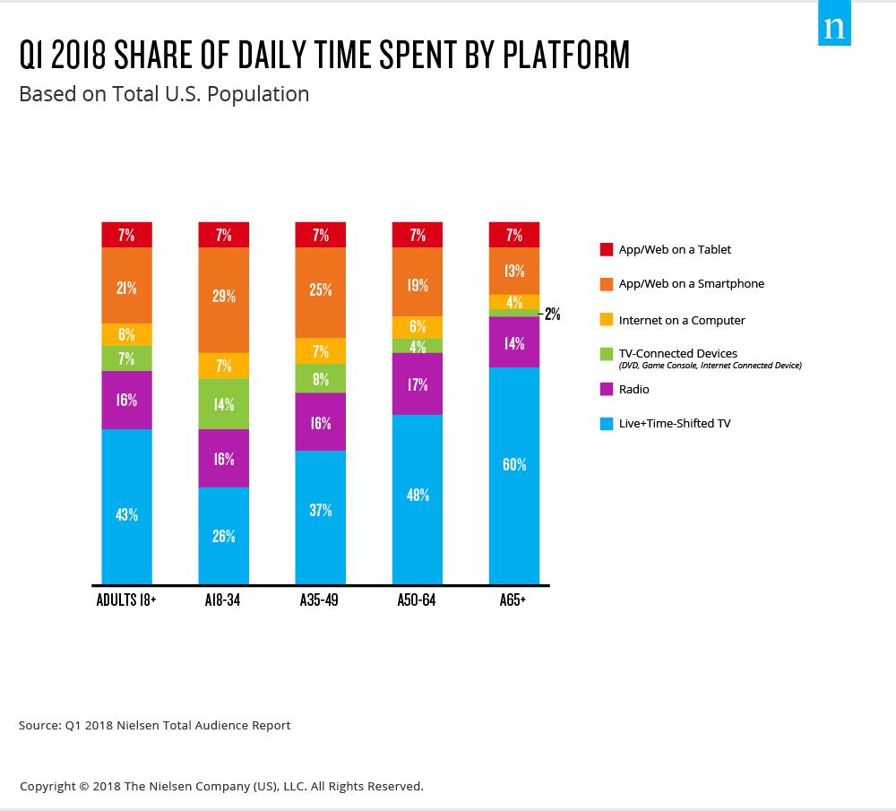 share-time-spent-platform.png