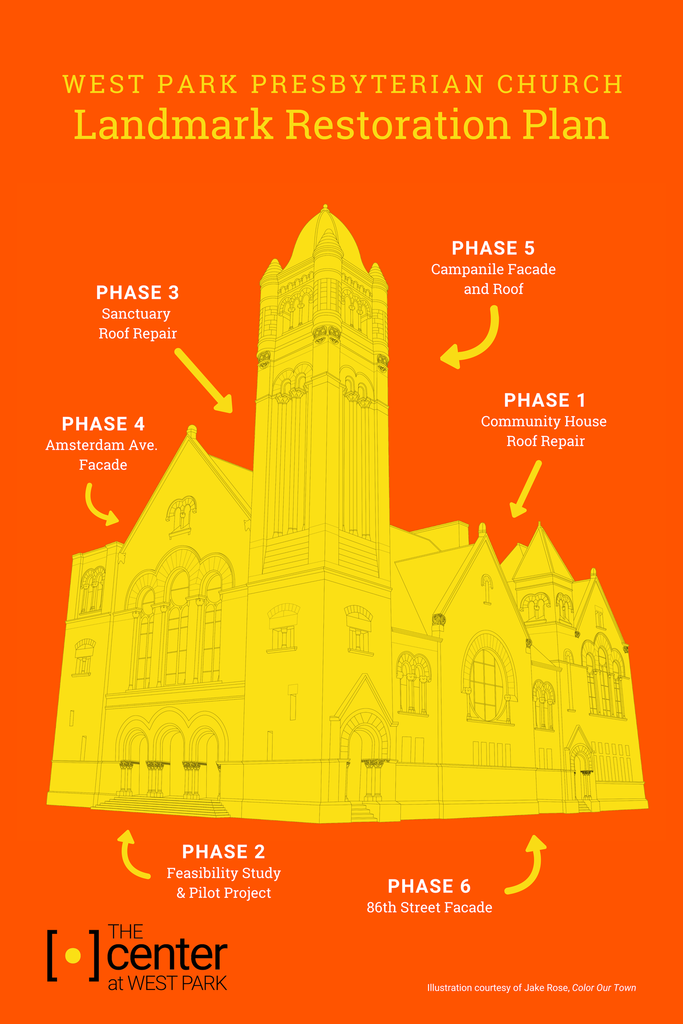 Landmark Restoration Plan poster 24 x 36.png