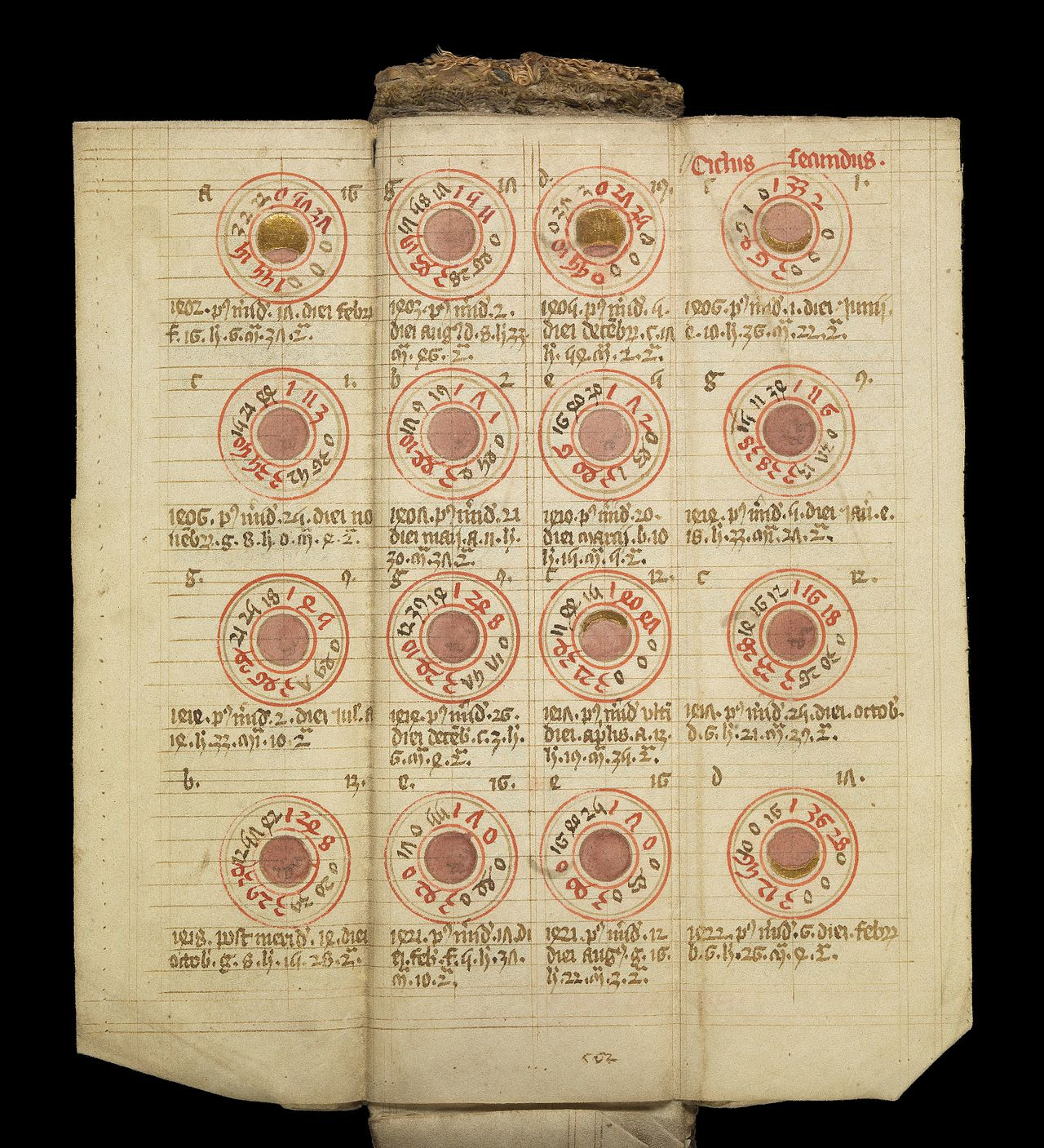 Medieval folding almanac, 15th century ( Source: Wikimedia Commons)