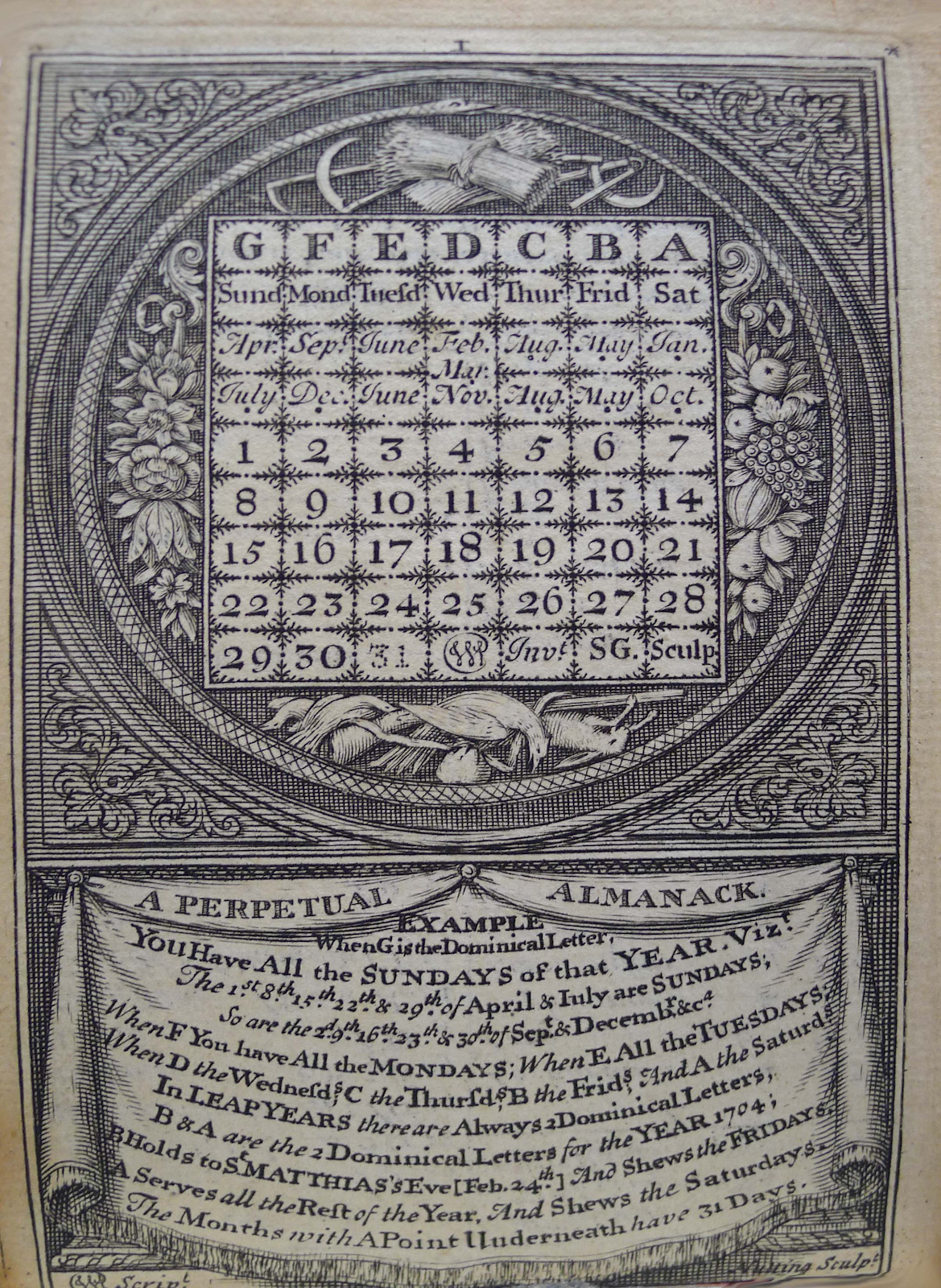 William Parsons Chronological tables of Europe, 17th century.