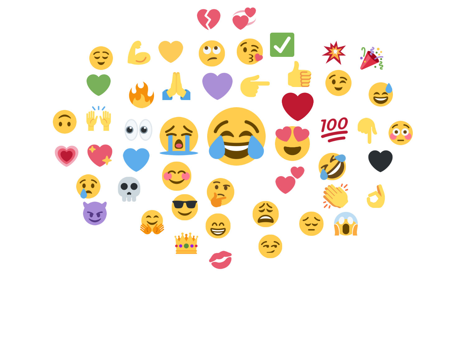 Top 50 most sses emojis