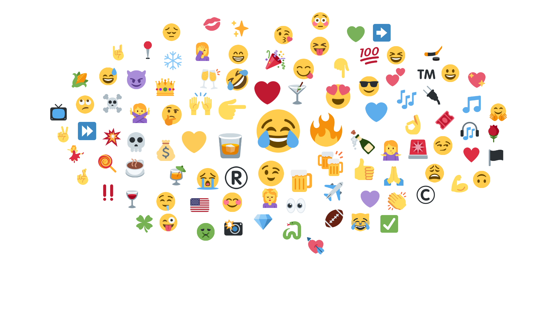 Most used emojis for  alcohol brands