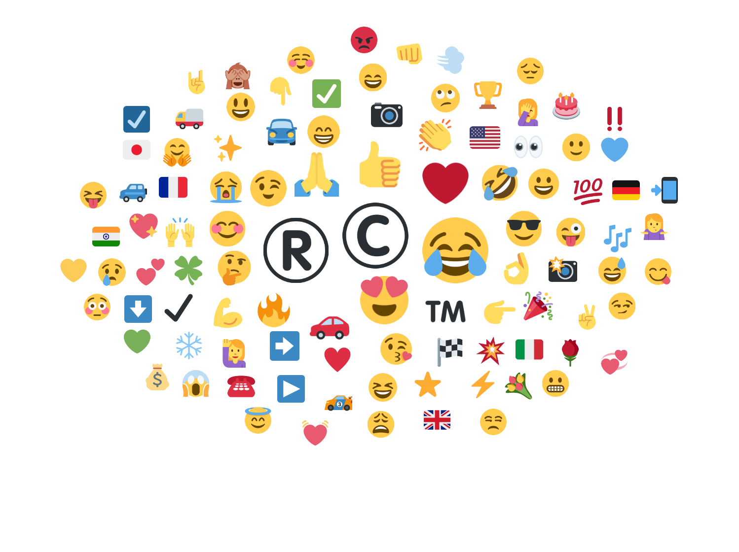 Most used emojis for automotive brands