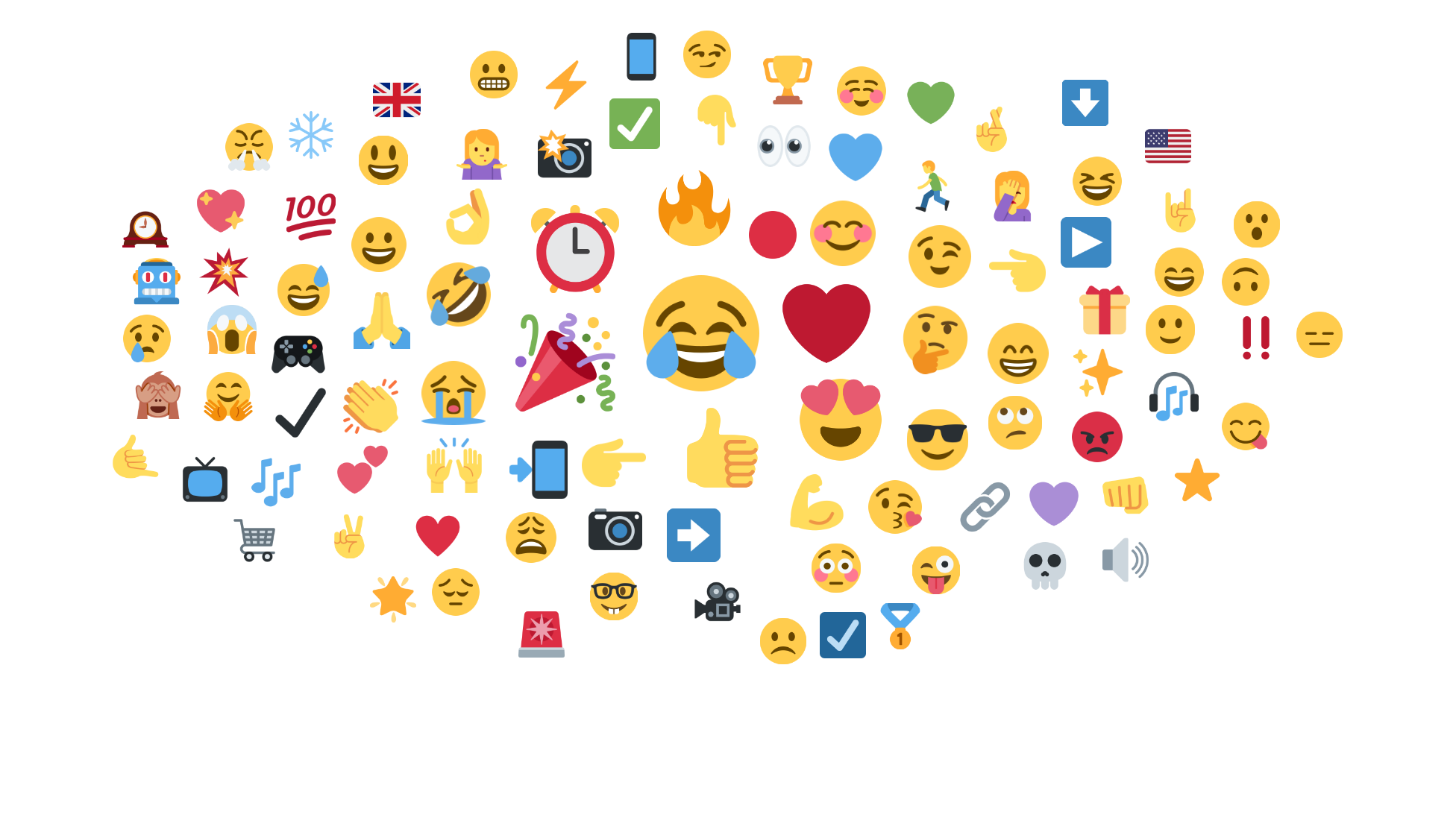 Most used emojis for consumer technology brands