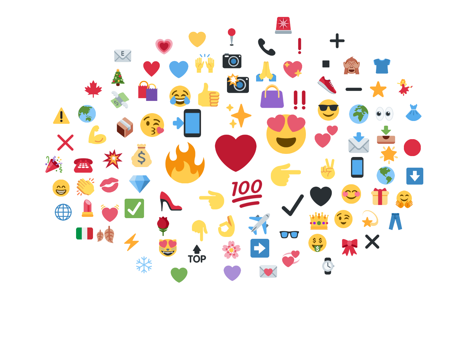 Most used emojis for fashion brands