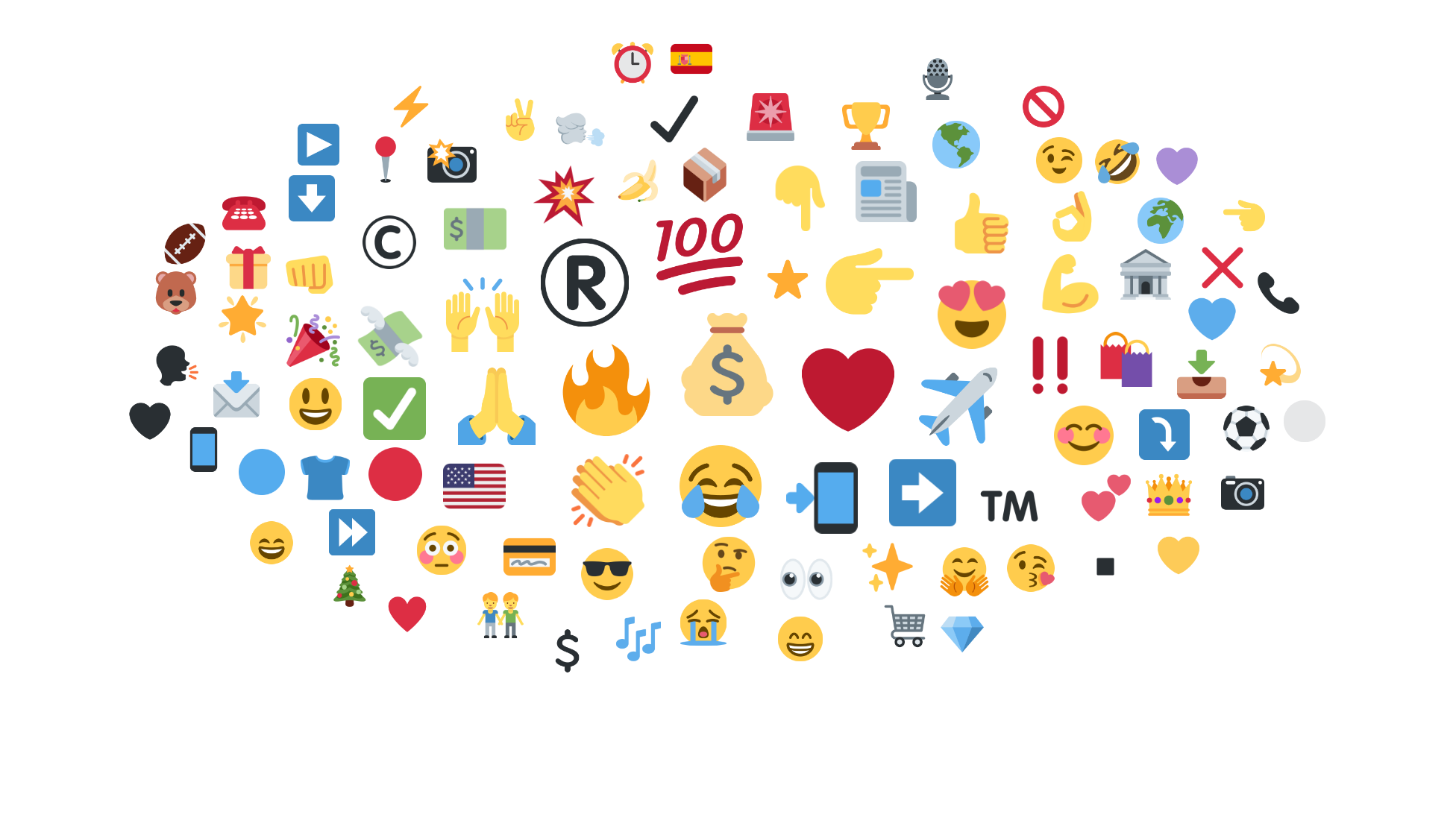 Most used emojis for financial services brands