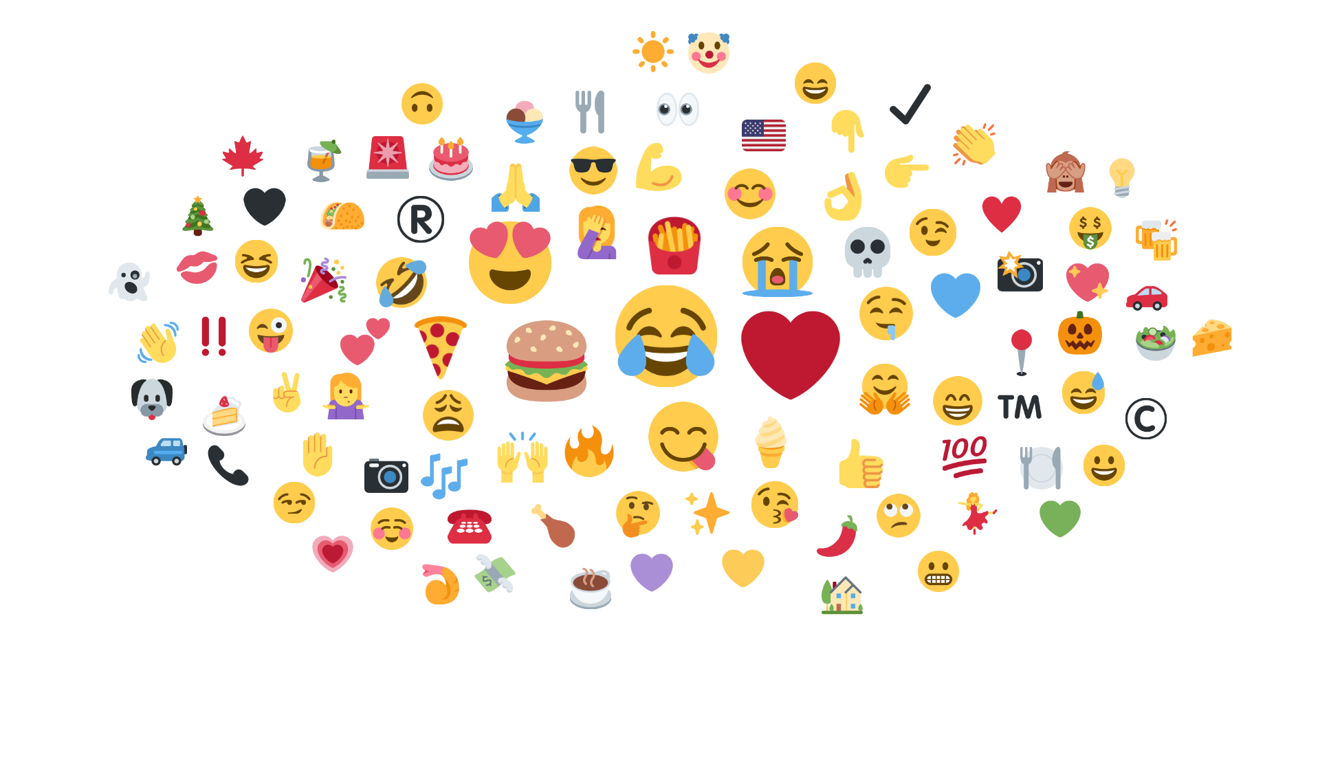Most used emojis for restaurants