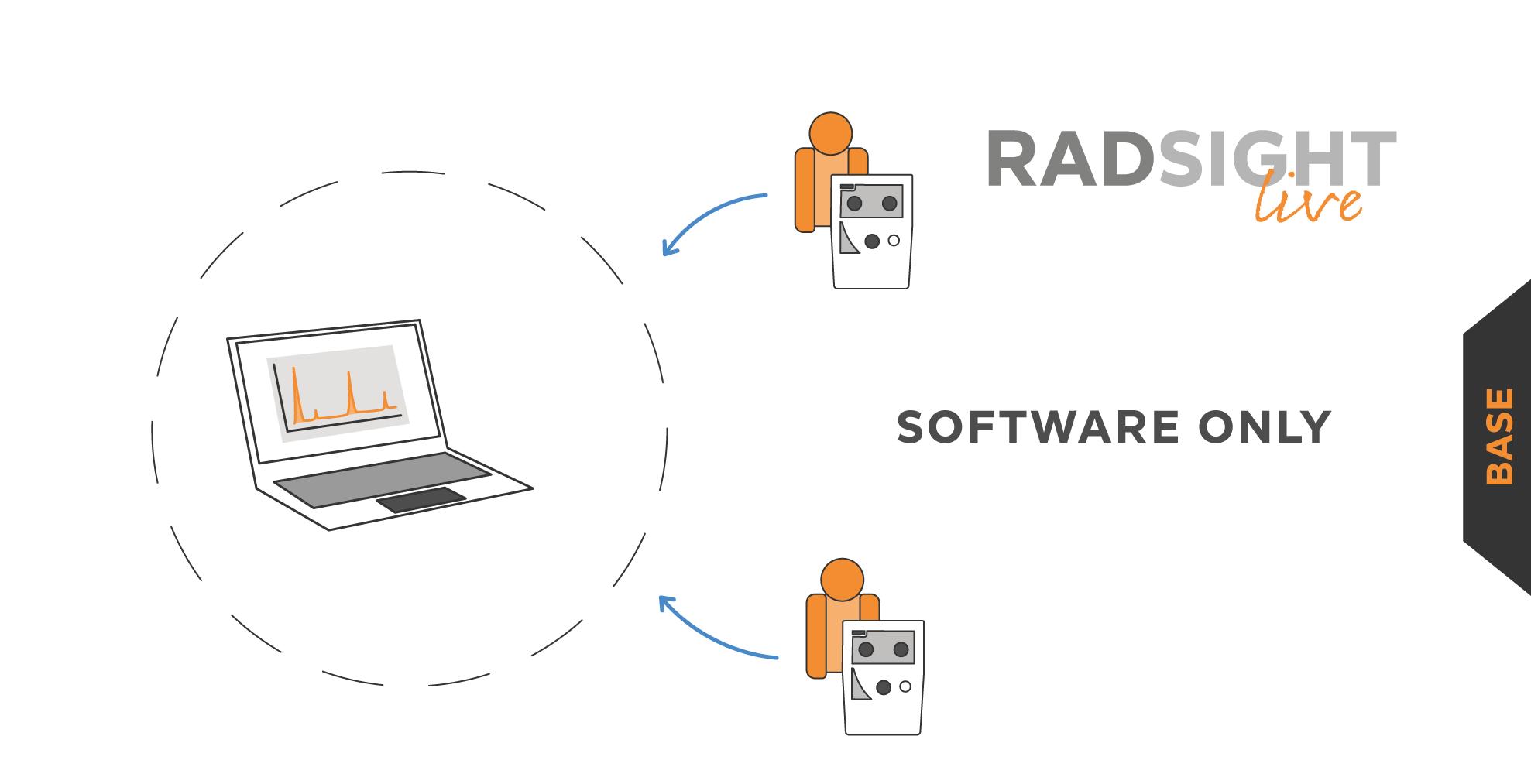 RadSight-Live_Base.png
