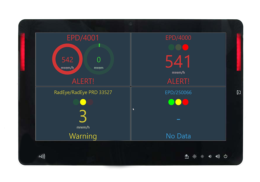 RadDisplay - RadDisplay software creates a local dashboard view for work areas or other locations needing real time data display. This display can provide information on ambient conditions and can provide warnings of abnormalities.