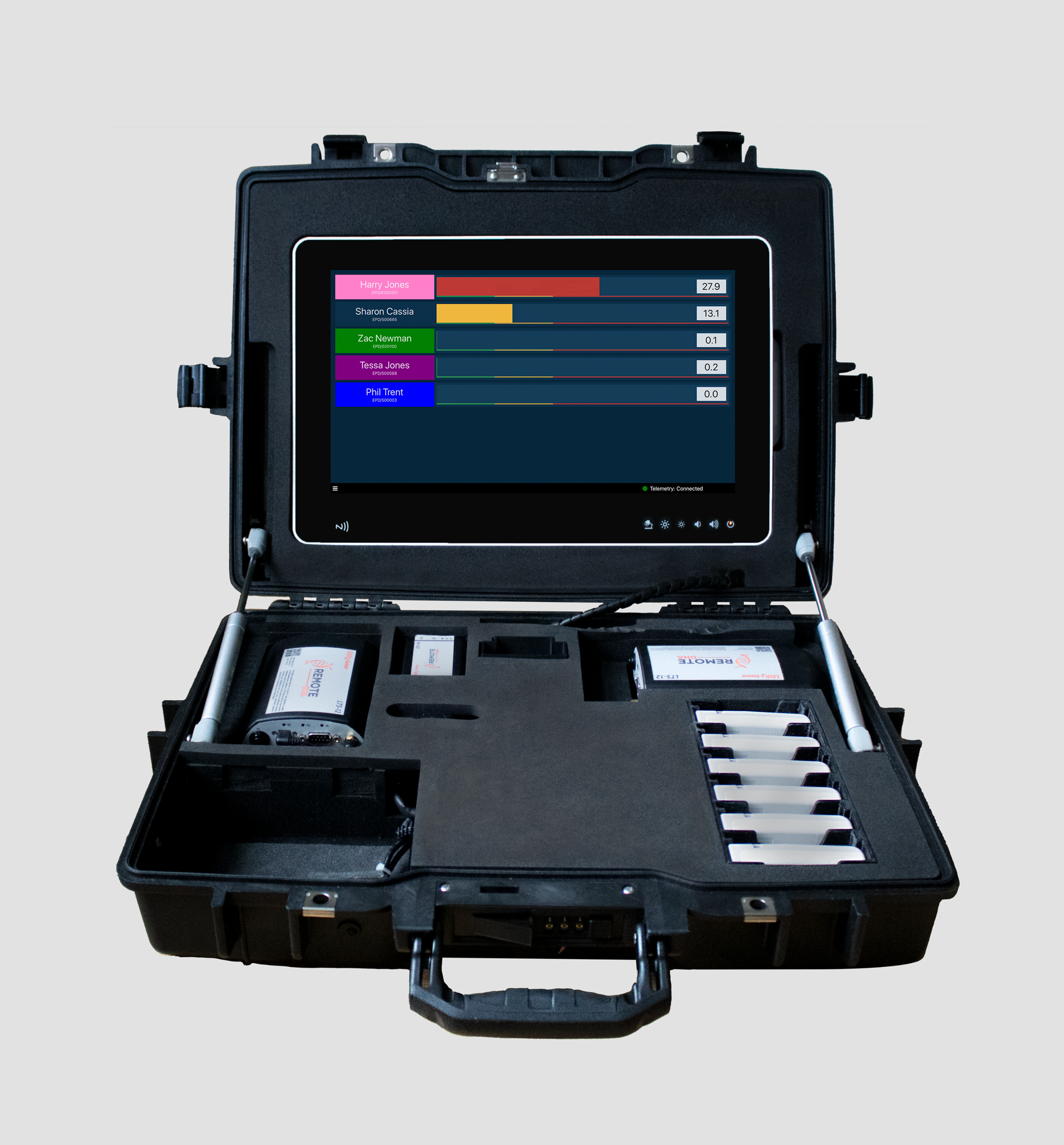 "RADSAT Complete self-contained system with: - - 15"" touch-screen screen with alarm indicators- Tough Pelican case for transport, deployment and storage- Integral radios and EPD storage- RadSightLive software"
