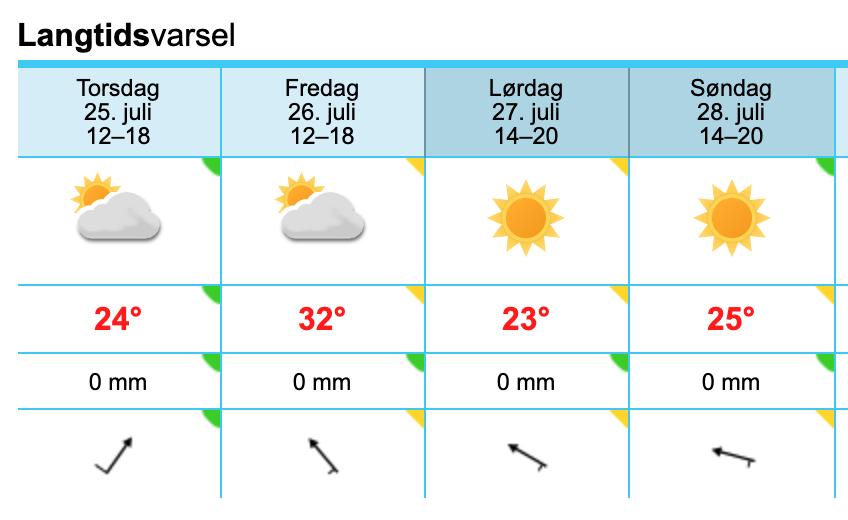 Skjermbilde 2019-07-24 kl. 09.51.37.png