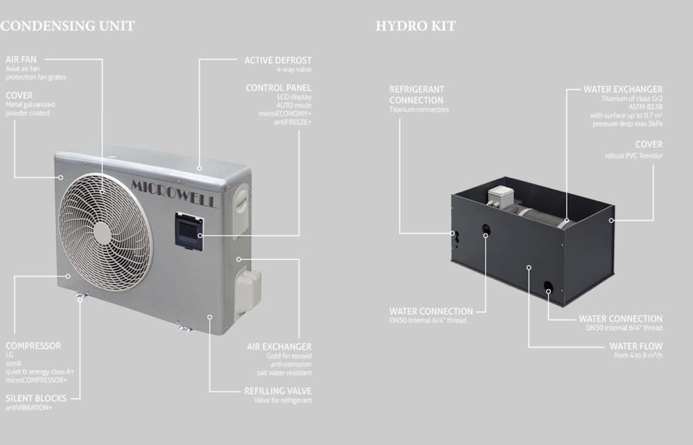 Microwell HP 1400 Split Omega Pool-Wärmepumpen Schwimmbadheizung Beschreibung Wulff Raumentfeuchtung #CCCCCC.png