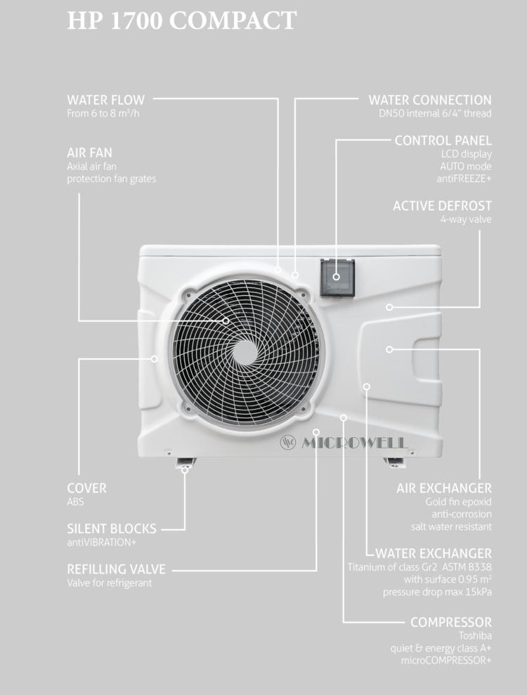 Microwell HP 1700 Split Premium Pool-Wärmepumpen Beschreibung Schwimmbadheizung Wulff Raumentfeuchtung #CCCCCC.png