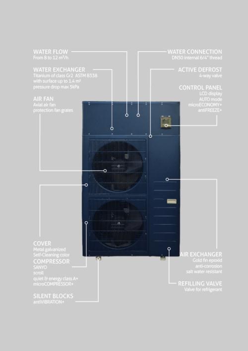 Condensing Unit Microwell Heat Pump HP 2300 Compact Inventor Pool-Wärmepumpen Beschreibung Schwimmbadheizung Wulff Raumentfeuchtung