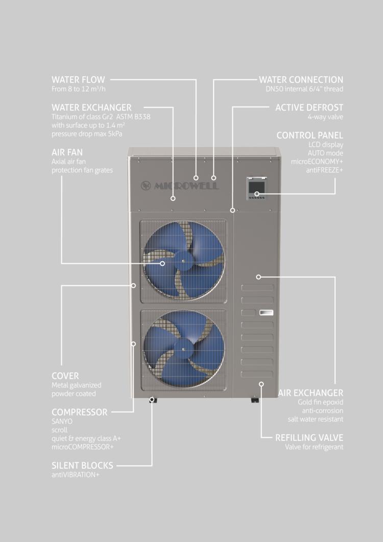 Heat Pump Microwell HP 2400 Compact Premium Pool-Wärmepumpen Beschreibung Schwimmbadheizung Wulff Raumentfeuchtung #CCCCCC.png