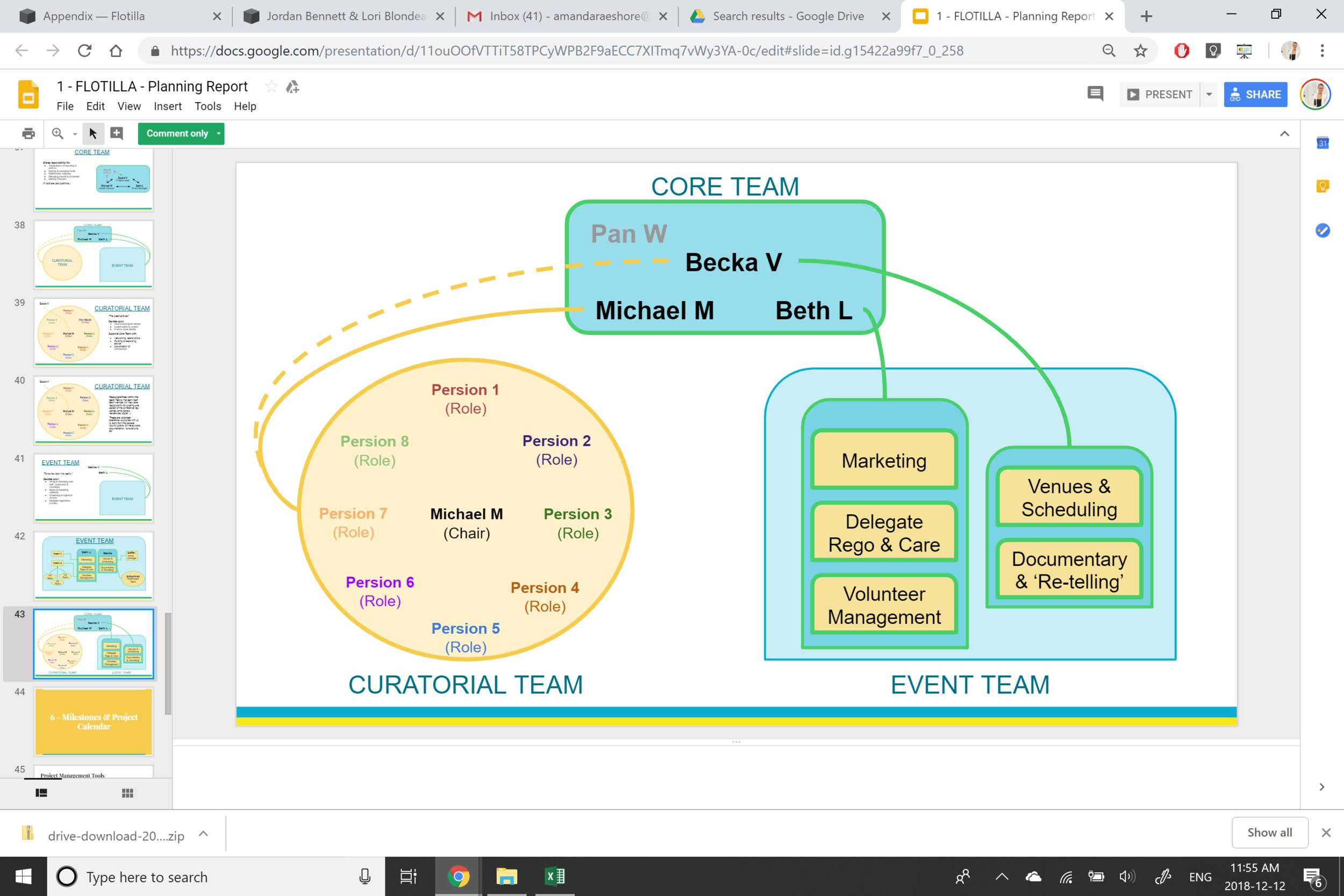 La structure initiale de l'équipe. Graphiques par Anna Keenan.