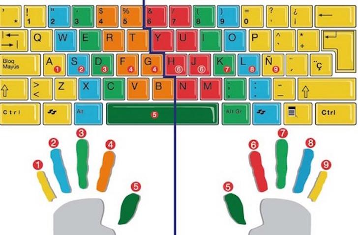 teclado_recortado_copia