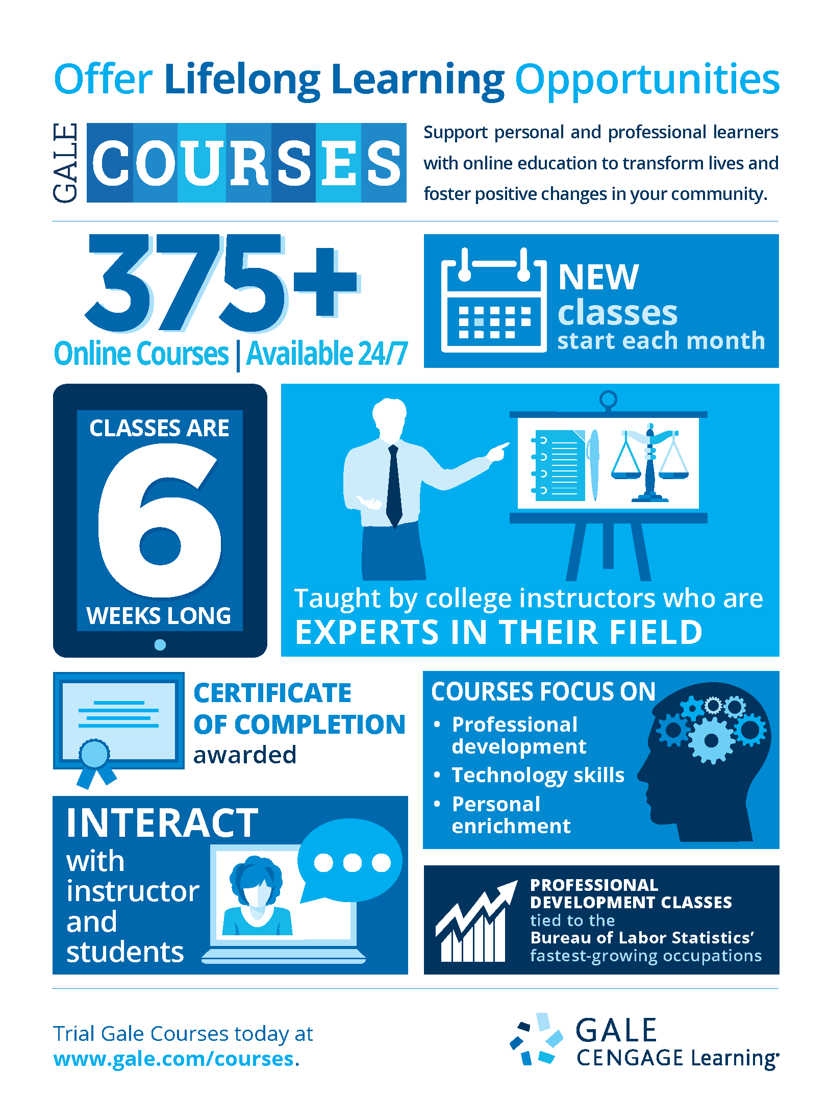 elearning_galecourses_public_infographic_2016.png