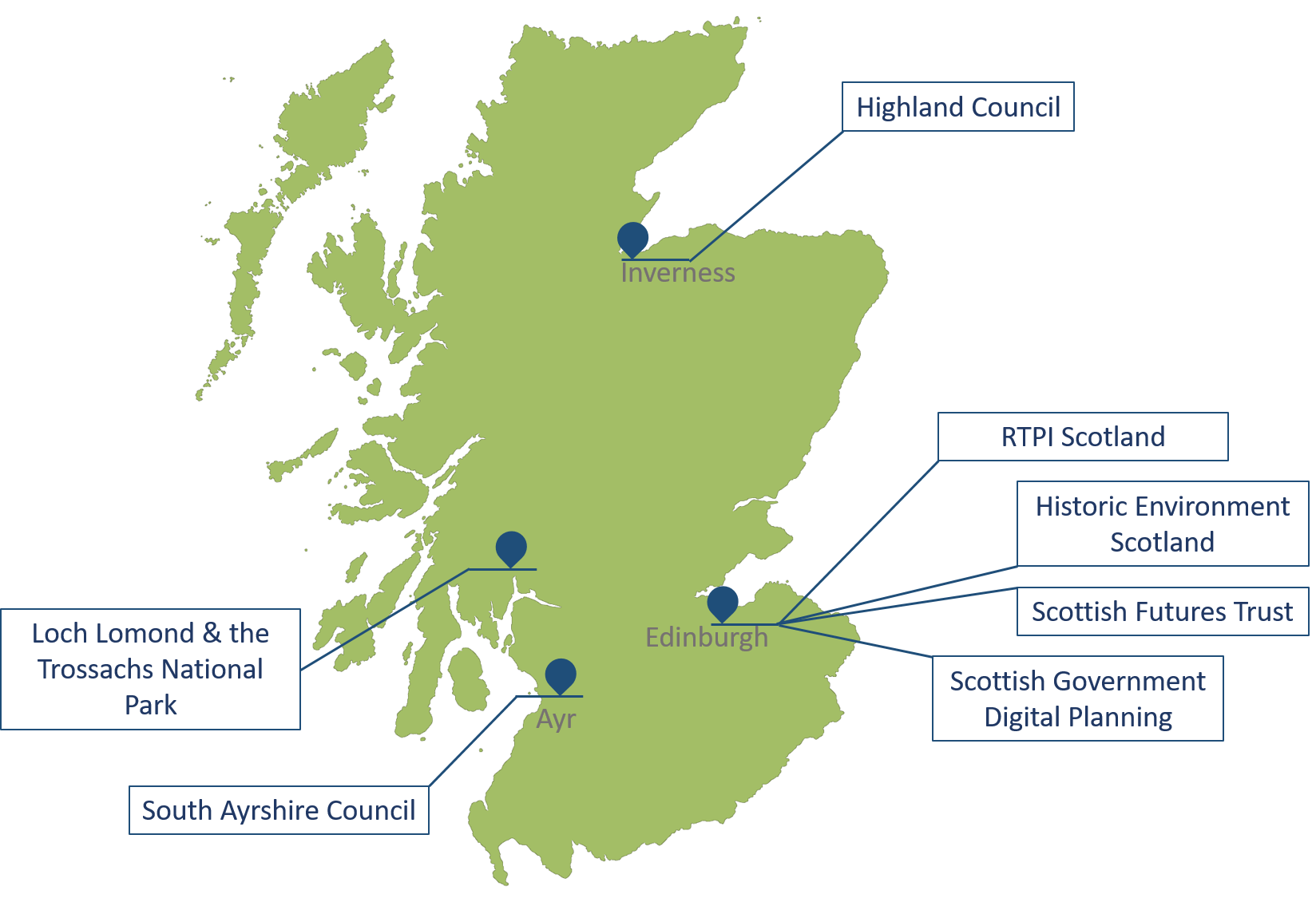 Figure 2. Map of stakeholder interviews from Scottish case study