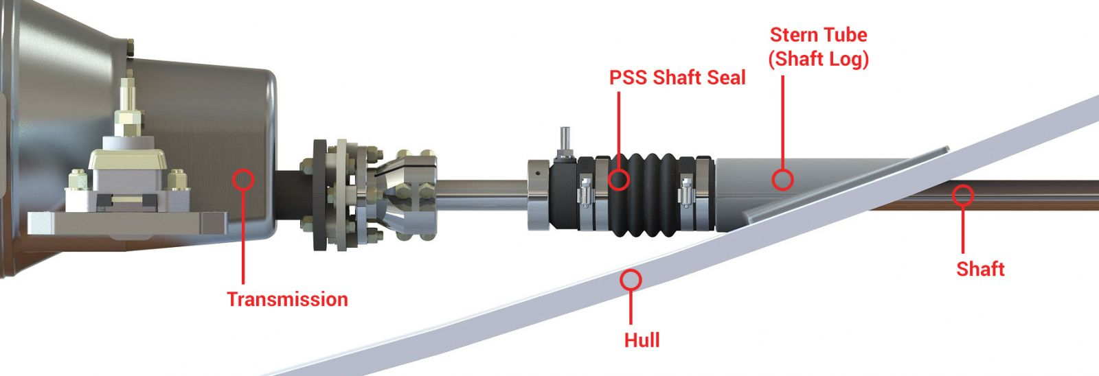 pss-shaft-seal-how-it-works (1).jpg