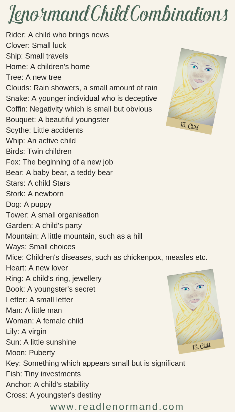 Art Illustration: Lenormand Child card combinations and interpretations. Learn how to combine the Lenormand Child card for general, love, business, money, health and other types of readings. Here is how to combine Child with Heart, Bouquet, Snake, Dog and other cards in your deck.