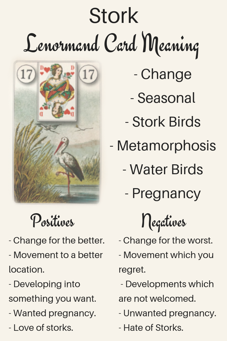 Art Illustration: Stork Lenormand card meaning. An illustration from a historical Lenormand card deck. Post by divination and fortune-telling with Lenormand Stork for love, romance and relationships. Ideal for readers who are just learning the interpretations. - Lenormand Cheatsheets by Read Lenormand.