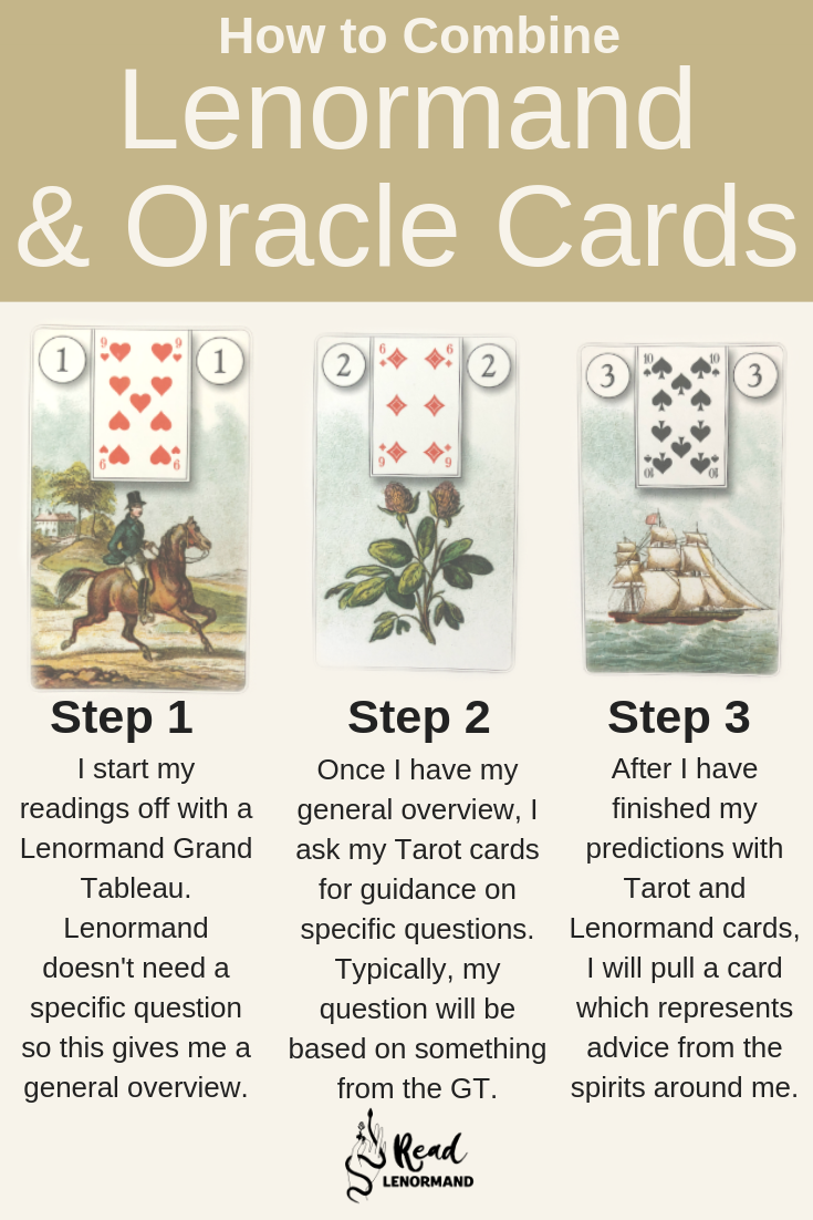 Are you wondering how I combine Lenormand and Oracle cards? Should you combine Lenormand and Oracle cards? Is it possible that your personal (and professional) readings will be more accurate if you use Lenormand and Oracle cards together? Today, I am going to answer these questions, and give you a sneak peak exactly how I combine Lenormand and Oracle cards! - Divination and Fortune Telling