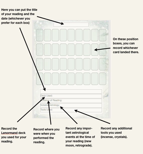 how to create a Lenormand journal.png